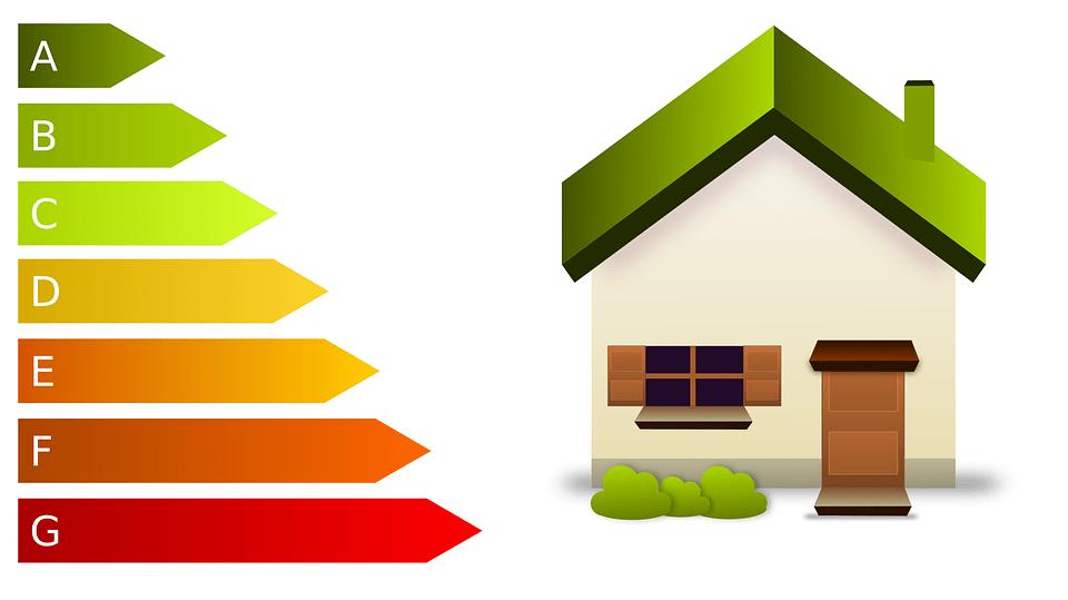 Kategorie energetyczne zużycia prądu