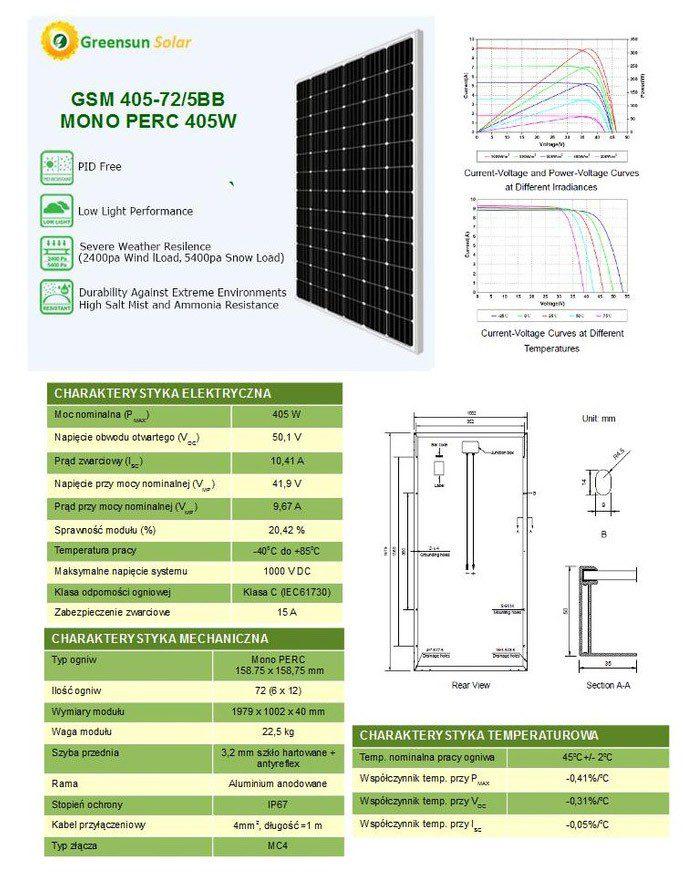 Parametry paneli fotowoltaicznych