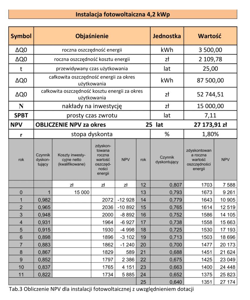 Tabela obliczeń2